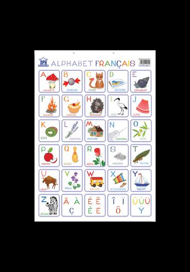 Plansa - Alfabetul ilustrat al limbii franceze