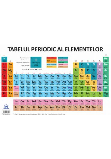 Plansa - Tabelul Periodic al elementelor