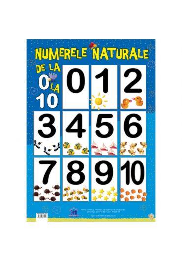 Plansa - Numere naturale de la 0 la 10