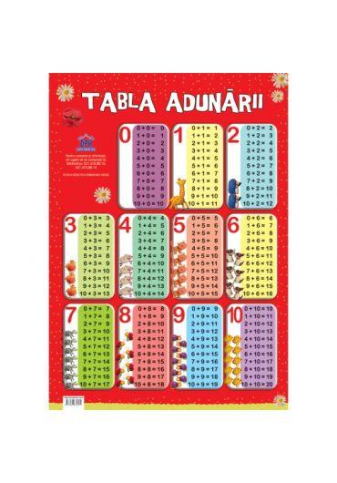 Plansa - Tabla adunarii